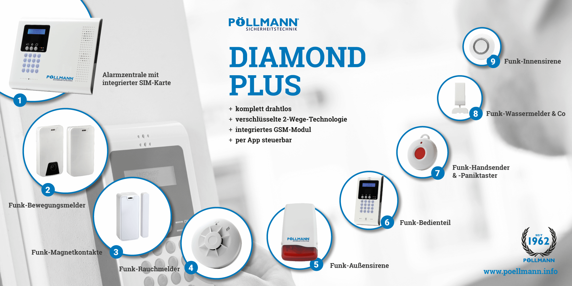Alarmanlage Diamond Plus - Komponentenübersicht