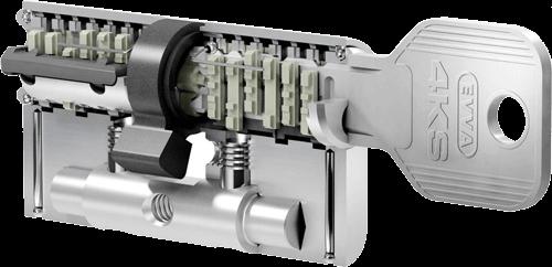 Schließsystem EVVA 4KS Schnittzylinder